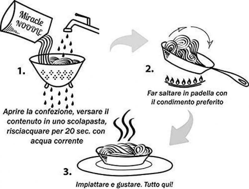 miracle noodle shirataki konjac - fettuccine - 200g
