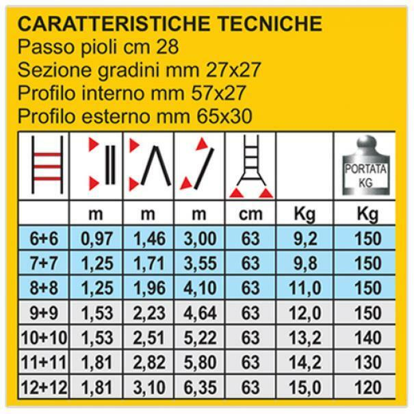 svelt svelt scala scalissima alluminio 12+12 gradini